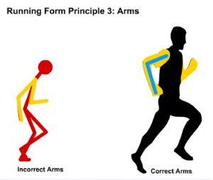 Techniques en course a pied : Courir avec les bras